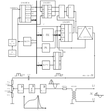 Функциональная схема автомата