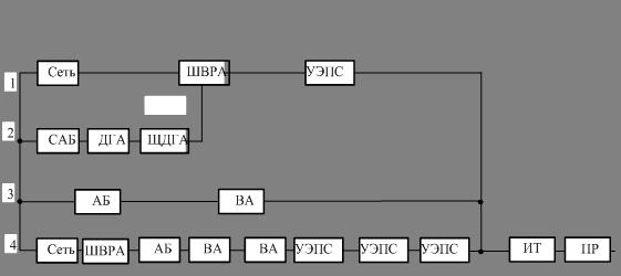 Рисунок 3 - Схема для расчета