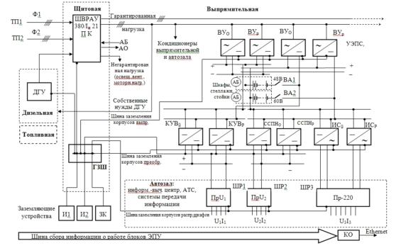 схема разрабатываемой ЭПУ
