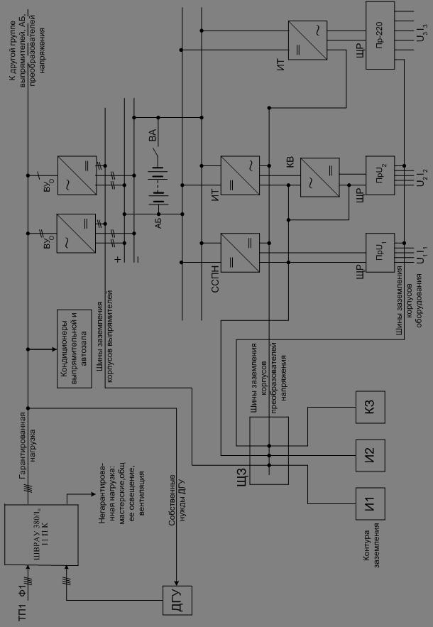 Структурная схема передачи информации фото 98