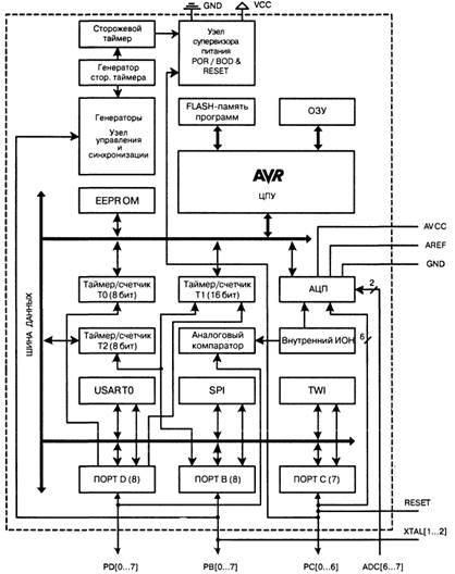 схема микроконтроллера